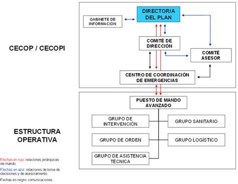 preguntas generales a una empresa conceptos y procedimientos para la salud sistema integral