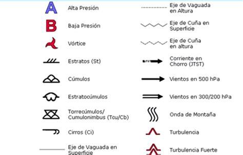Imagenes De Simbolos Geograficos | foro de la ram antonio g 252 ilo y nefoan 225 lisis revista del