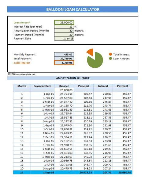 printable amortization schedule with balloon payment amortization schedule with balloon payment balloon loan