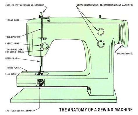 sewing machine diagram sewing machine diagram car interior design