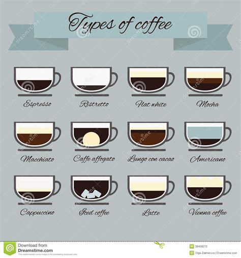 Poster 89 Coffee Time 咖啡类型完善的传染媒介 向量例证 图片 包括有 浓咖啡 图象 latte 设计 例证 热奶咖啡