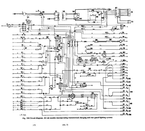 land rover series 3 petrol wiring diagram on land