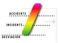 escala internacional de accidentes nucleares wikipedia accidente grave