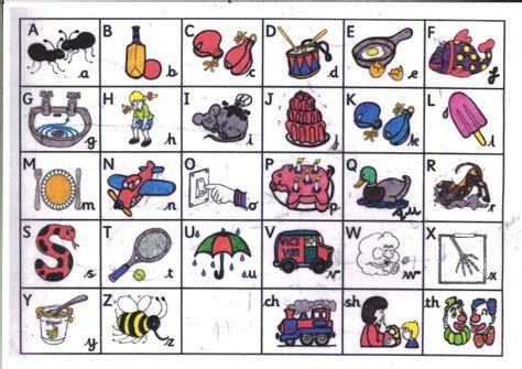 Jolly Phonics Sound Mat by Crawley Ridge Infant School Year R