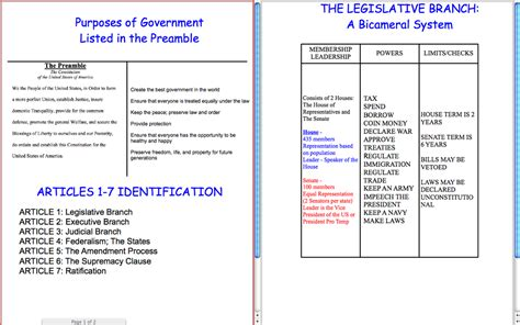 diagram of executive branch archives joplin high school u s government