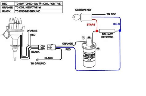 coil ignition wiring diagram wiring diagram with description