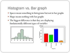 Vs Bar exploratory data analysis one variable ppt