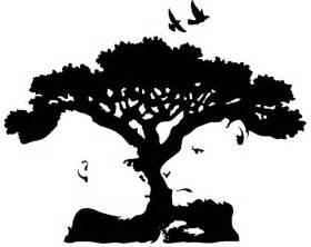 similarity and closure gestalt trees gestalt theory hello