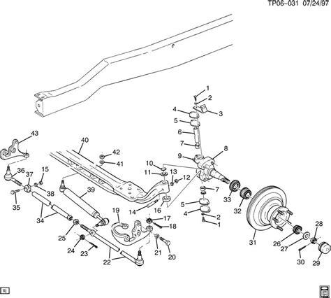 front suspension parts diagram chevy hhr front suspension diagram imageresizertool