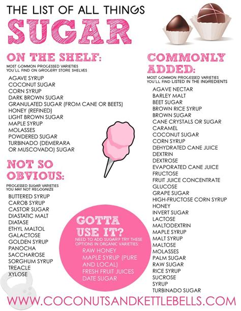 Sugar Detox Side Effects by 28 Best Rethink Your Drink Images On Healthy