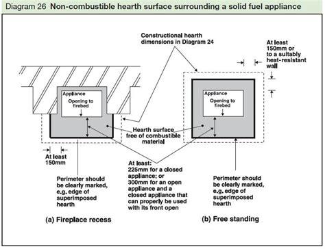 woodworking regulations wood burning fires regulations
