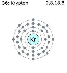 Krypton Protons Neutrons And Electrons Krypton Facts About Krypton