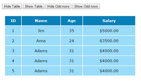 Div Table by How To Use Jquery Hide Show Methods With Div Table