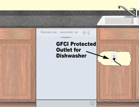 under cabinet gfci outlets ground fault kitchen under cabinet outlet strips under
