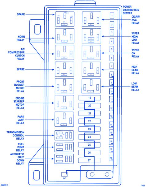 1998 dodge caravan fuse box diagram new wiring diagram 2018