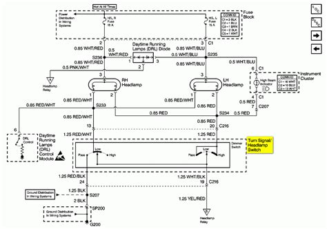 2000 chevrolet truck wiring diagram 2009 avalanche drl replacement html autos post