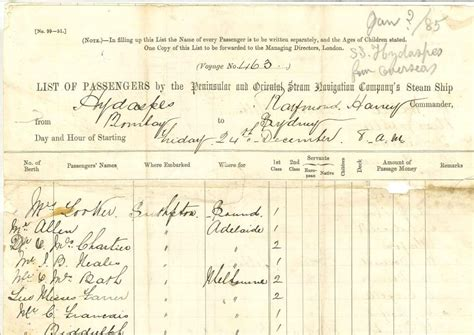 Western Australia Marriage Records Inside History Magazine Expert Q A Using The State Records Office Of Western