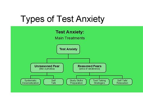 anxiety test student wellness and counselling centre ucc2020 applied