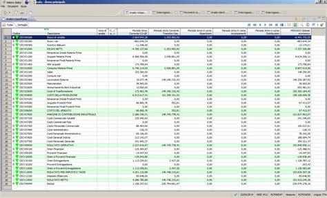 controllo di gestione nelle banche controllo di gestione software controllo budget aziendale