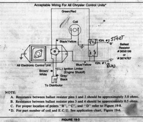 dodge ballast resistor ohms dodge ballast resistor location get free image about wiring diagram
