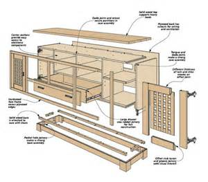 flat screen tv cabinet woodsmith plans