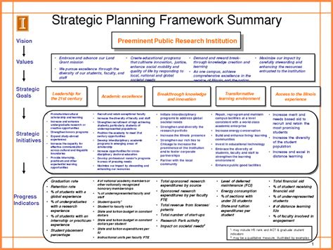 profit plan template non profit strategic plan template xors3d template 2018