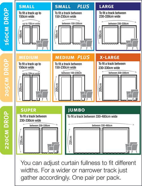 curtain sizes chart curtain lengths and widths window measurement for valance