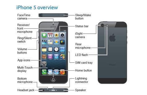 Harga Iphone 5s review spesifikasi dan harga iphone 5 terbaru