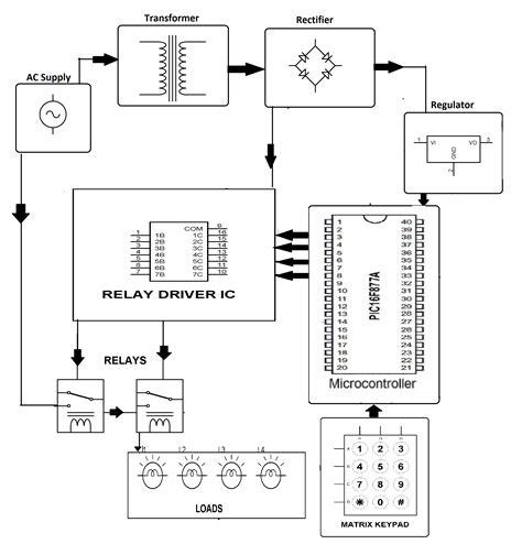block diagram of sf6 circuit breaker circuit and