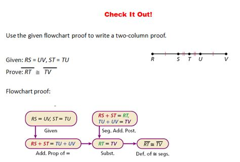 geometry flowchart proofs the math november 2010