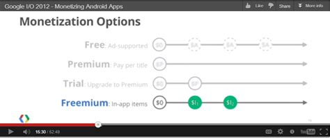 cara membuat game android full version cara memainkan game android di windows phone free