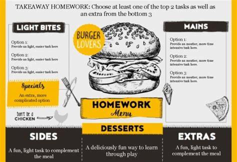 editable takeaway homework menu teachwire teaching