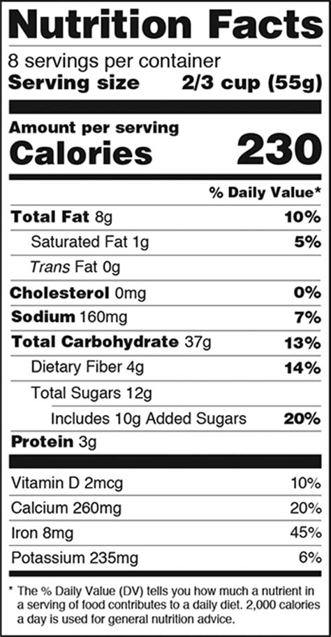 La Etiqueta De Informaci 243 N Nutricional Le Provee Informaci 243 N Para Escoger Mejor Sus Alimentos New Nutrition Facts Label Template