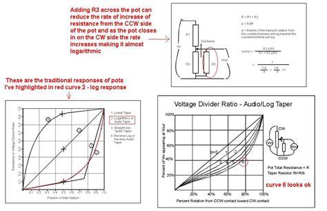 gambar transistor c1061 types resistors and potentiometers 28 images resistor construction variable resistors and