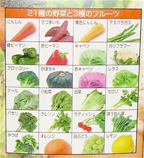 guess d vegetables name japanese snack reviews december 2008