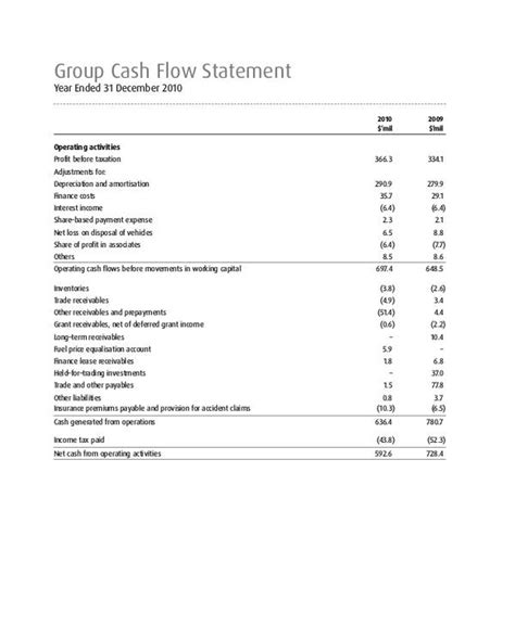 Flow Statement Project Report For Mba Pdf by 26 Exles Of Flow Statements