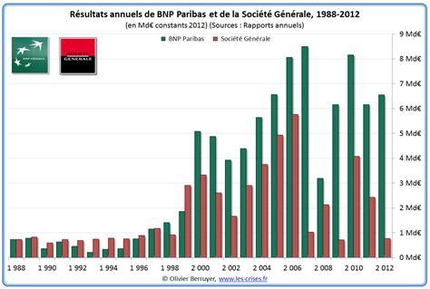 Modification De Société by Chiffre D Affaire Soci 195 169 T 195 169