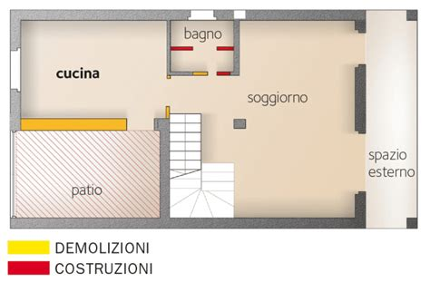 Cucina 7 Mq by Progetti Cucina Due Soluzioni Per 7 Mq Cose Di Casa