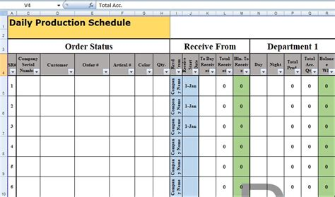 Daily Production Schedule Template Format Spreadsheettemple Production Plan Template