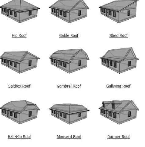types of house styles roof types 3d bb roof types pinterest
