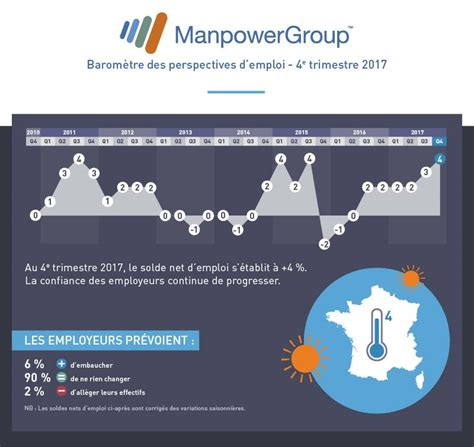 Cabinet Recrutement Bayonne by Manpower Pays Basque Home