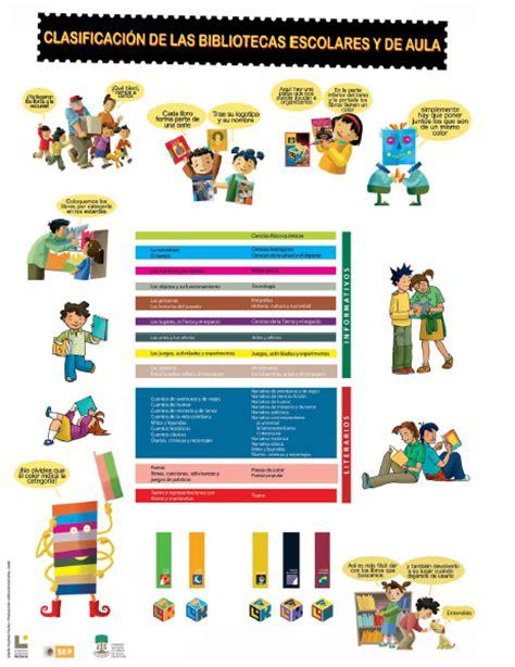 libro la biblioteca de los biblioteca escolar benito ju 193 rez clave 19bbe02410 clasificaci 243 n de los libros del rincon por