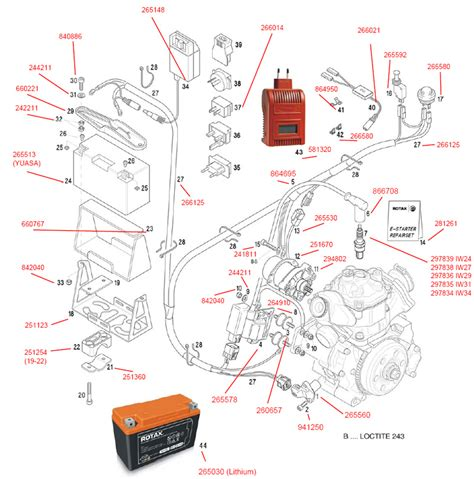 rotax wiring diagram wiring diagram manual