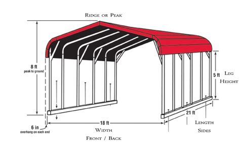 Standard Carport Dimensions carport colors sizes and information