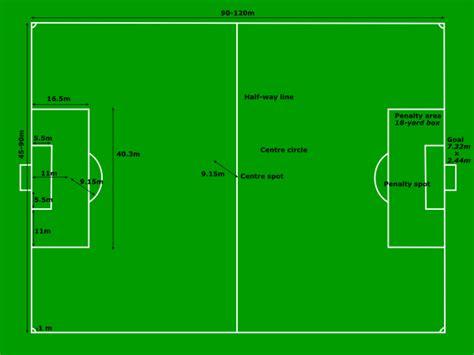 pengertian layout wikipedia 11 football ground clip art at clker com vector clip art