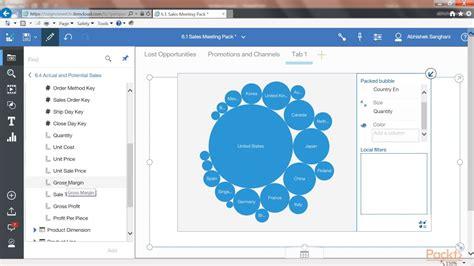 first guide to dashboards using ibm cognos analytics v11 first guide to dashboards using ibm cognos analytics v11