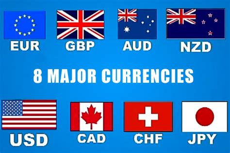 what is a currency pair currency news trading