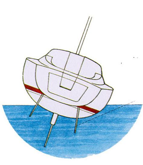 sailboats with twin rudders twin rudders increased control and safety