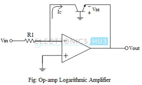 transistor logarithmic lifier op applications comparator and logarithmic lifier