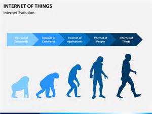 internet of things powerpoint template sketchbubble